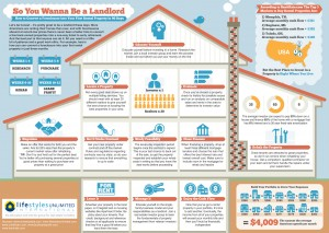 real-estate-infographic